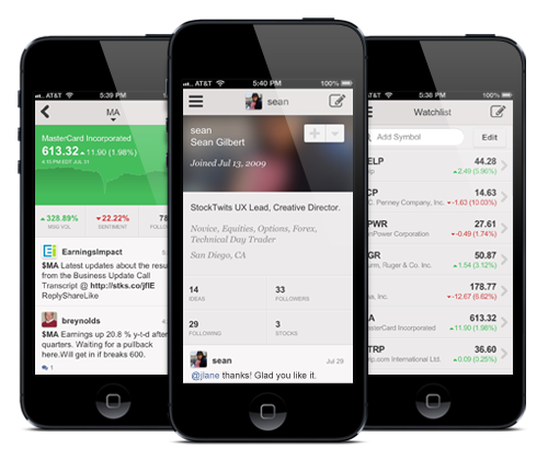 StockTwits Mobile 2.0